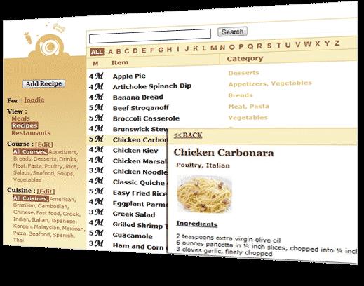 Organize Recipes - Say Mmm